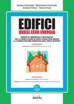 Edifici quasi zero energia